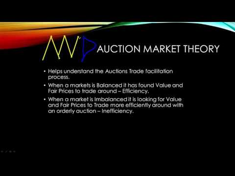 Video 3 - Auction Market Theory Simplified