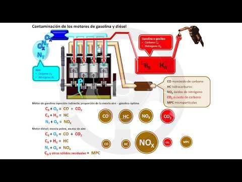Contaminación de los motores de gasolina, diésel y más (7/18)