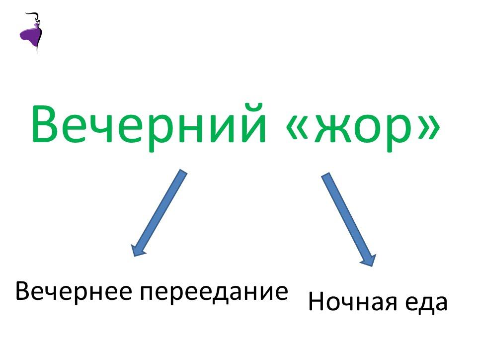светлана стрельникова диетолог вконтакте