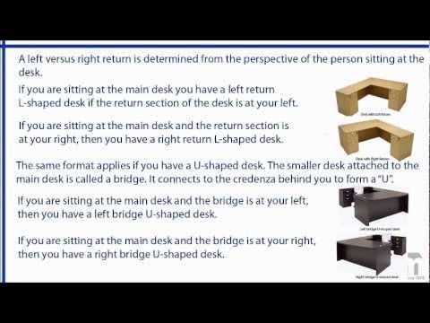 Left Return or Right Return Left Bridge or Right Bridge