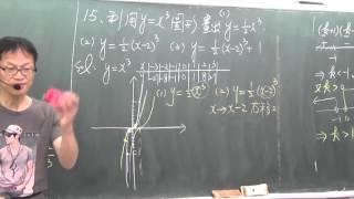 B1---2 -1---例15---19----單項函數 三次的作圖與平移