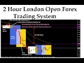 2 Hour London Open Forex Trading System