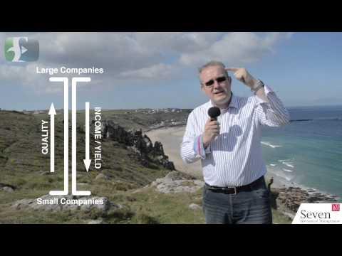 What are Corporate Bonds? Episode 283