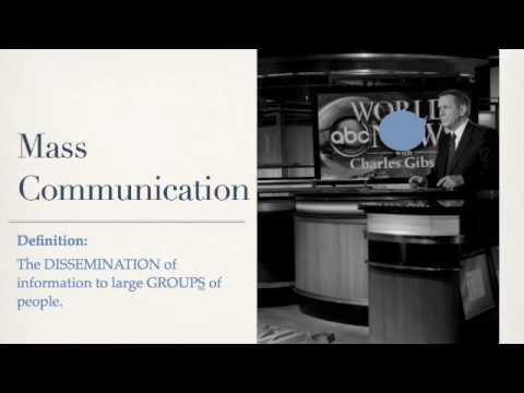 KP's Speech Class - Types Of Communication