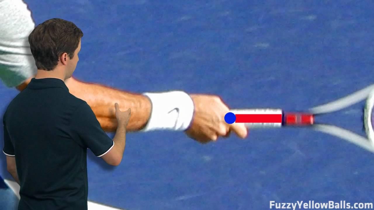 Roger Federer S Forehand Grip Youtube