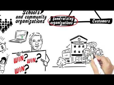 SaveAround: A Win-Win-Win For Local Communities