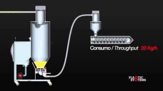 видео Бункер-сушилки для термопластавтоматов