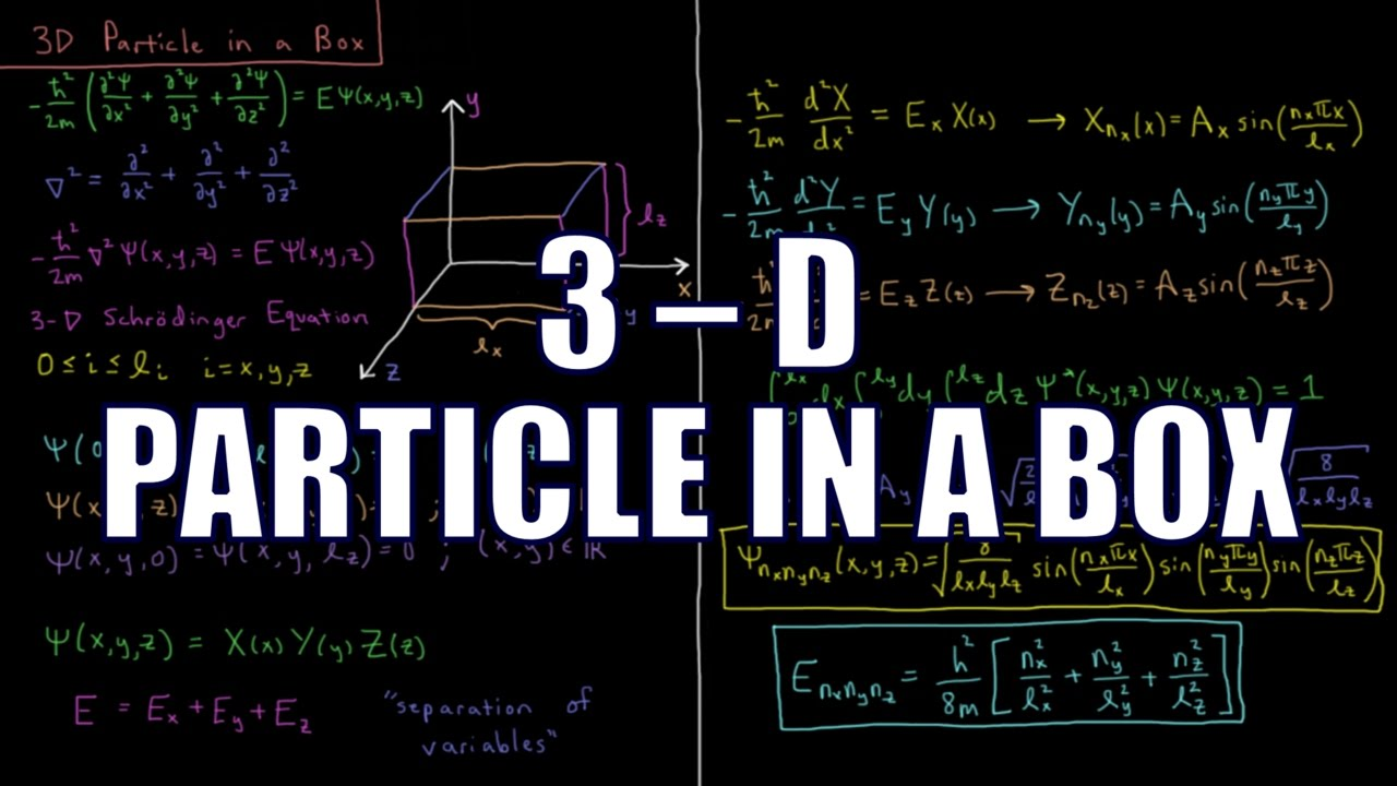 Quantum Chemistry 3 11 - 3-D Particle in a Box