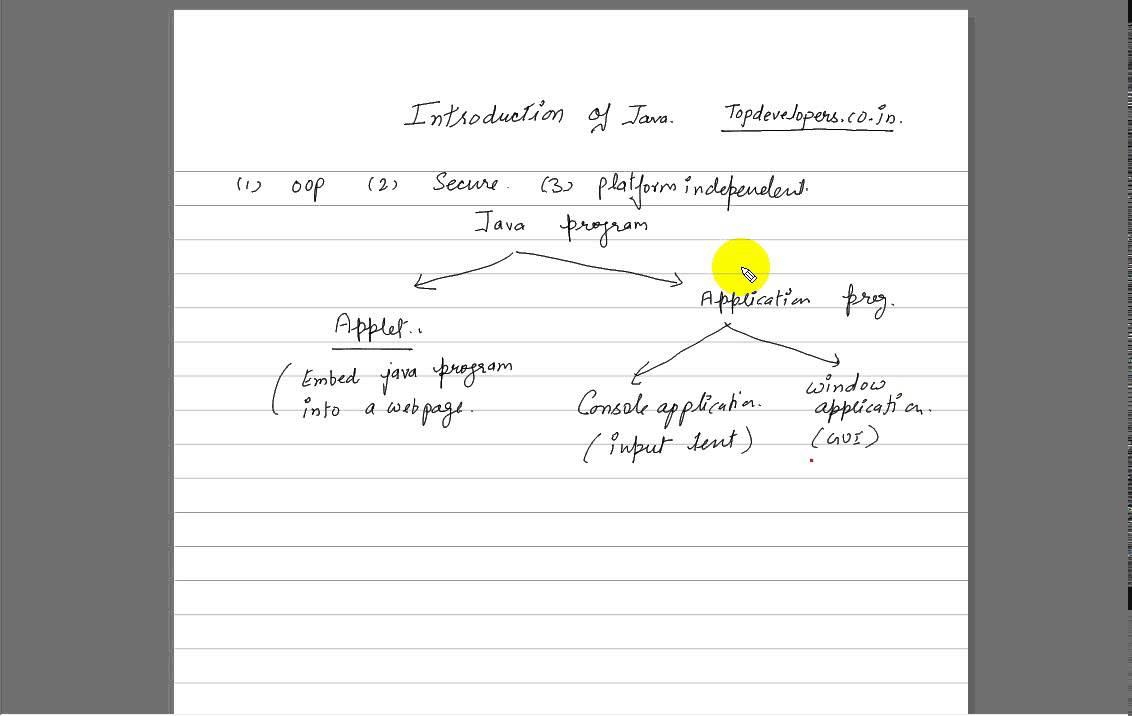 medium resolution of java introduction jvm introduction what is java virtual machine