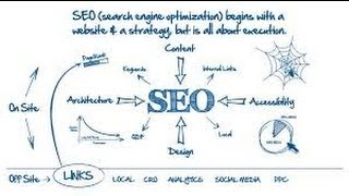 BEGINNERS SEARCH ENGINE OPTIMIZATION SEO VIDEO TUTORIAL - HOW TO GET MORE TRAFFIC TO YOUR WEBSITE