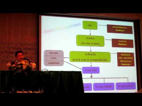 การเปลี่ยนระบบซีเข้าสู่ระบบแท่งของ อบต ปี 2558 part 1