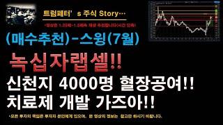 녹십자랩셀!! 4000명 혈장공여! 치료제 개발 가즈아!!!(20,06,23)