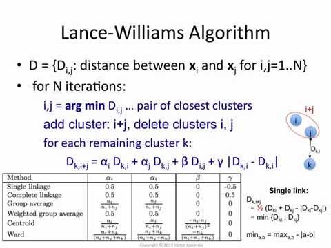 Hierarchical Clustering 4: the Lance-Williams algorithm