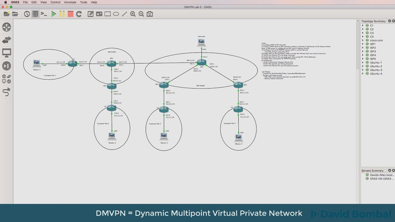 GNS3 Labs: DMVPN, IPsec and NAT across BGP Internet routers: Can you  complete the lab?