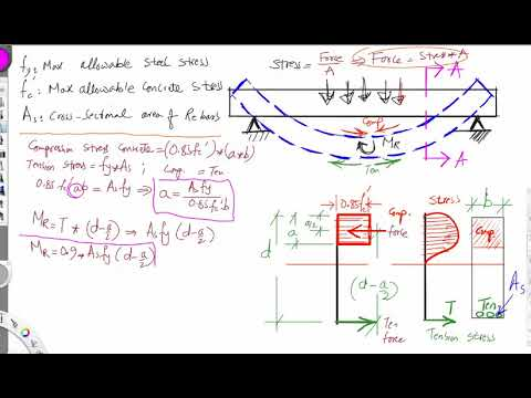 Week 05 RC Beam design lecture