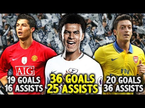 Is Dele Alli BETTER Than Cristiano Ronaldo At 21?! | Euro Round-Up