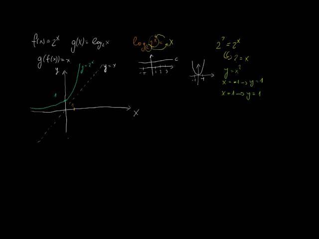 A logaritmusfüggvényről bővebben 1
