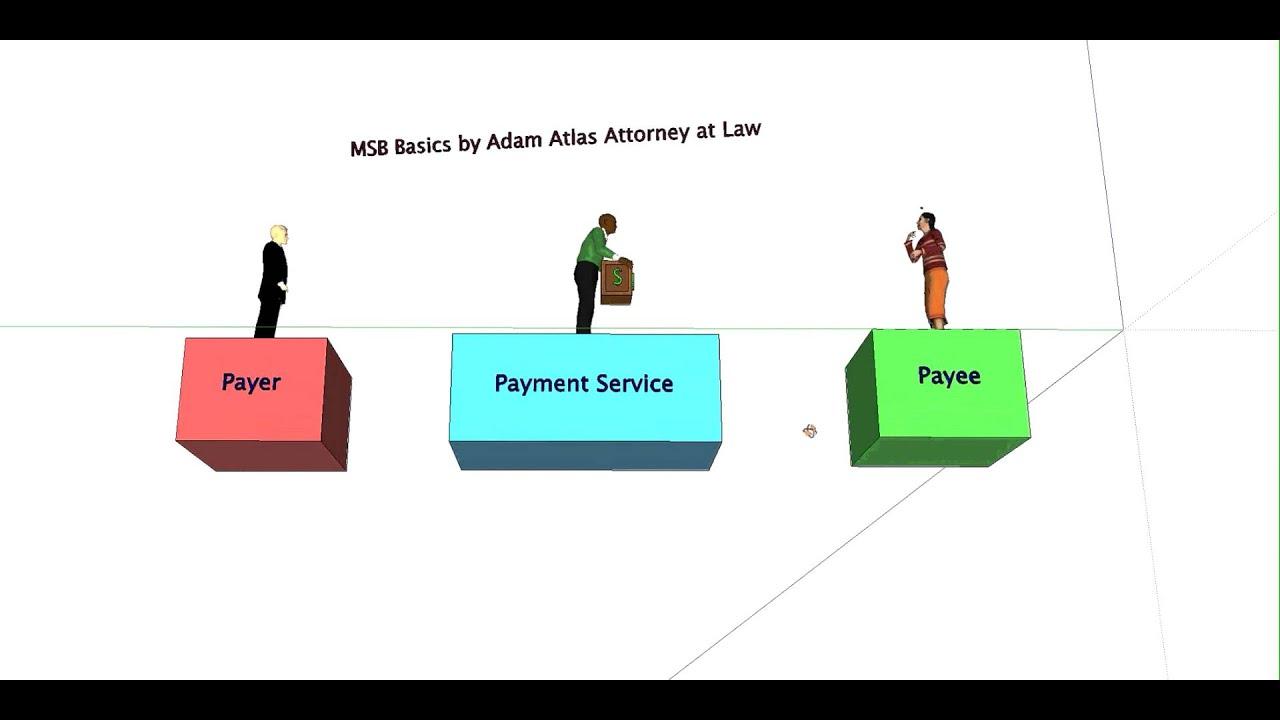 Money Transmitter Licensing
