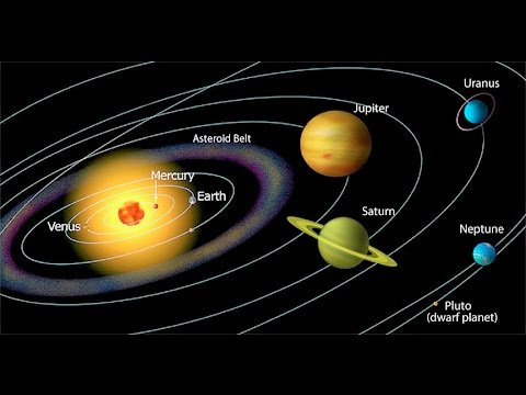 Solar System Project for kids with recycled cardboard