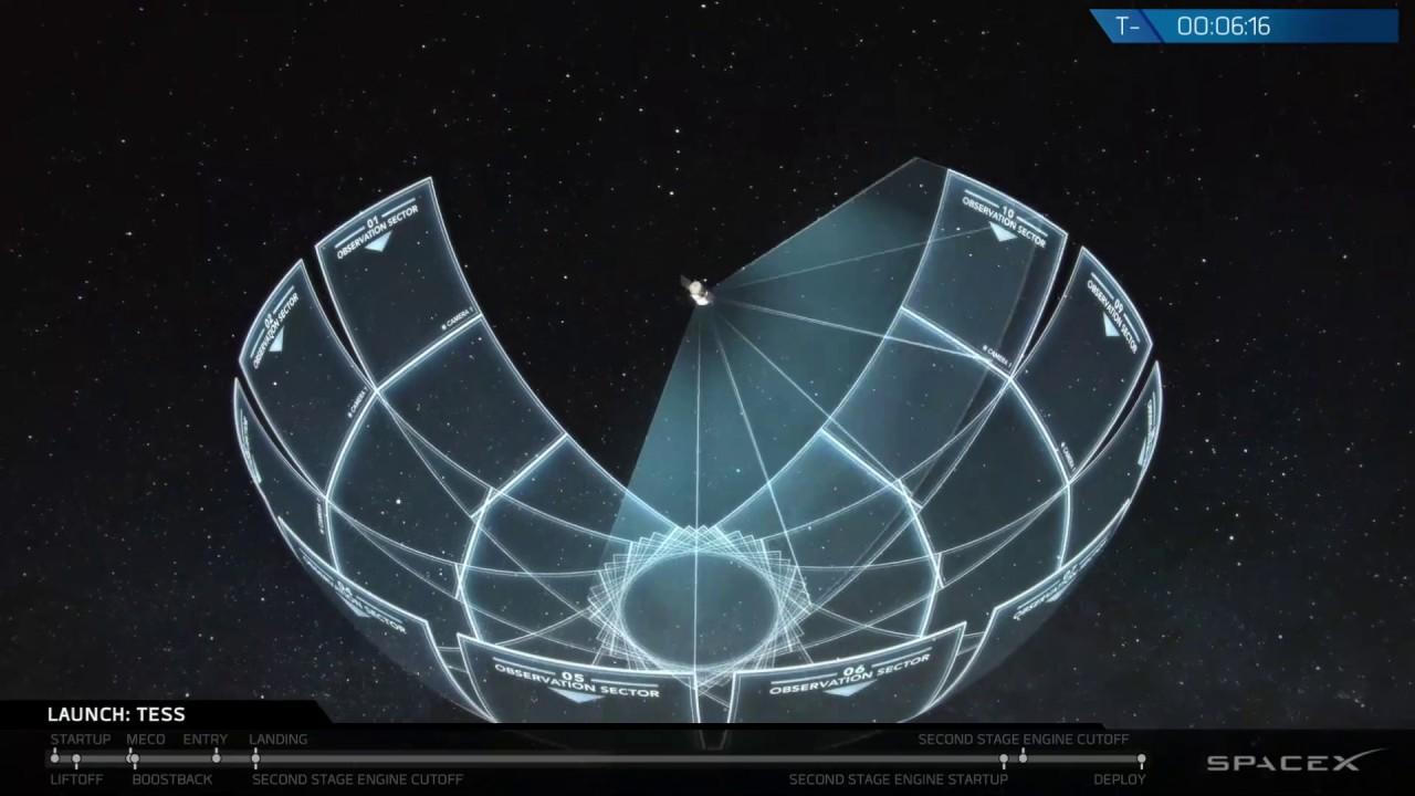 В поисках новых экзопланет. Телескоп TESS вышел в космос
