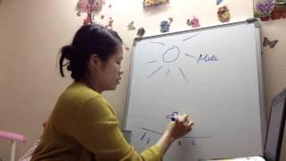Вьетнамский язык для русских урок 4 - Тема: Цвет