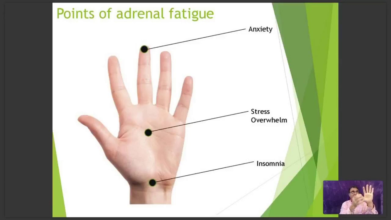 At Home Adrenal Acupressure Points DIY - YouTube