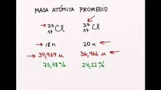 Masa atomica promedio