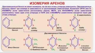 № 46. Органическая химия. Тема 13. Ароматические углеводороды. Часть 2. Изомерия аренов