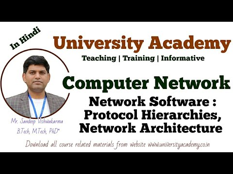 L8: Network Software : Protocol Hierarchies, Network Architecture,  Layered Architecture Of Network
