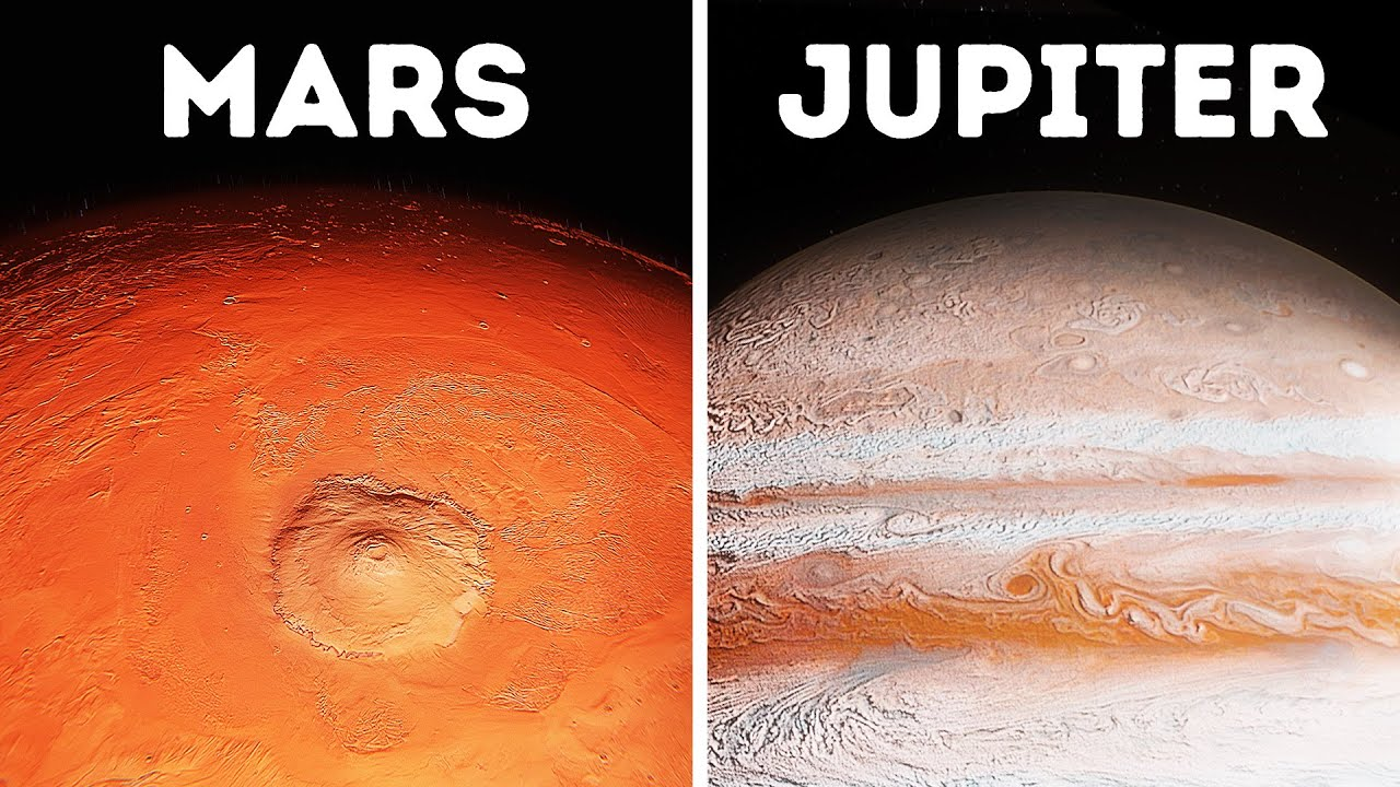 3D Journey to All the Planets
