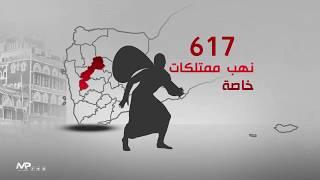 الحصاد المر.. فلاش يوضح تقرير مركز العاصمة الاعلامية الذي رصد انتهاكات مليشيات الحوثي والمخلوع