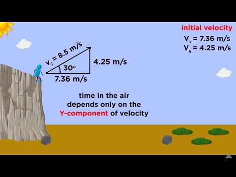 Kinematics Part 3: Projectile Motion