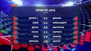 Чемпіонат України підсумки 20 туру анонс наступних матчів