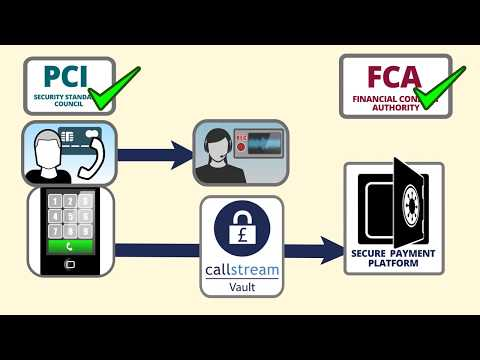 Callstream Vault - Secure Telephone Payments