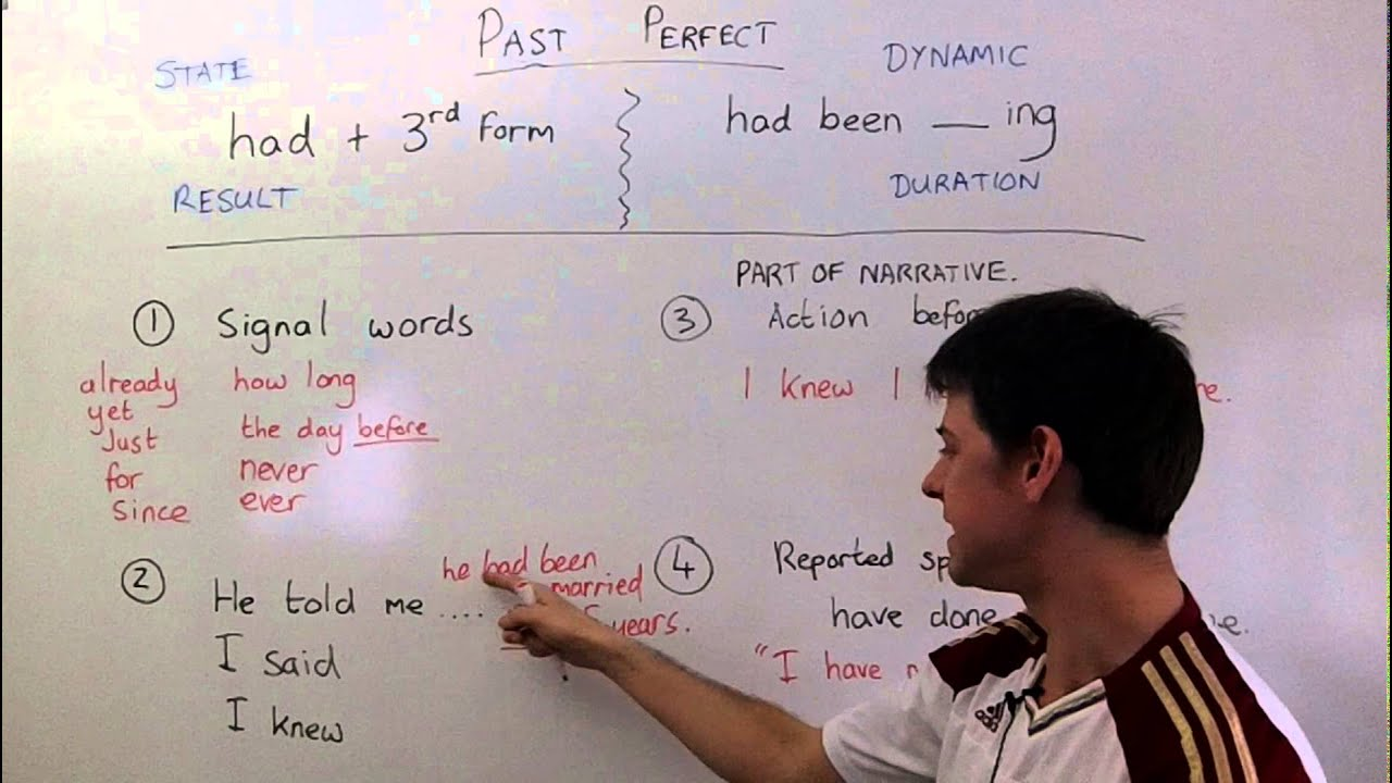 How to use the Past Perfect tense - YouTube
