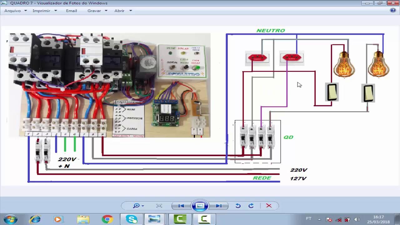 Como Ligar Sistema De Transfer 202 Ncia Autom 193 Tica Rede E