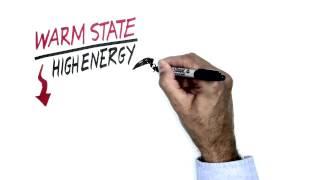 Industrial Energy Efficiency Basics