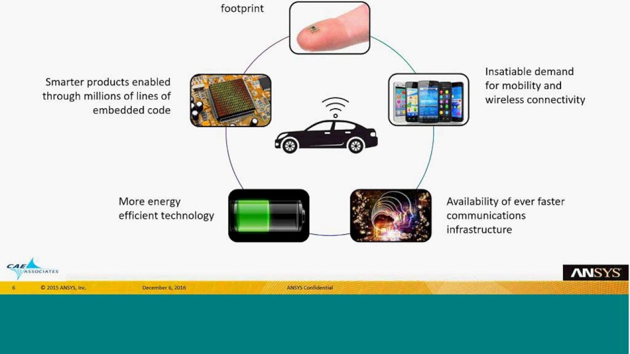 ANSYS High-Frequency Electronics | IEEE Presentation | CAE Associates