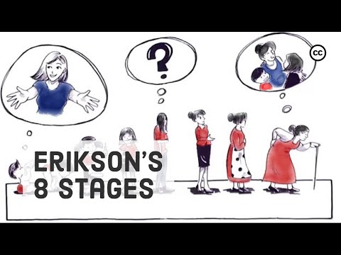 8 Stages Of Development By Erik Erikson Youtube