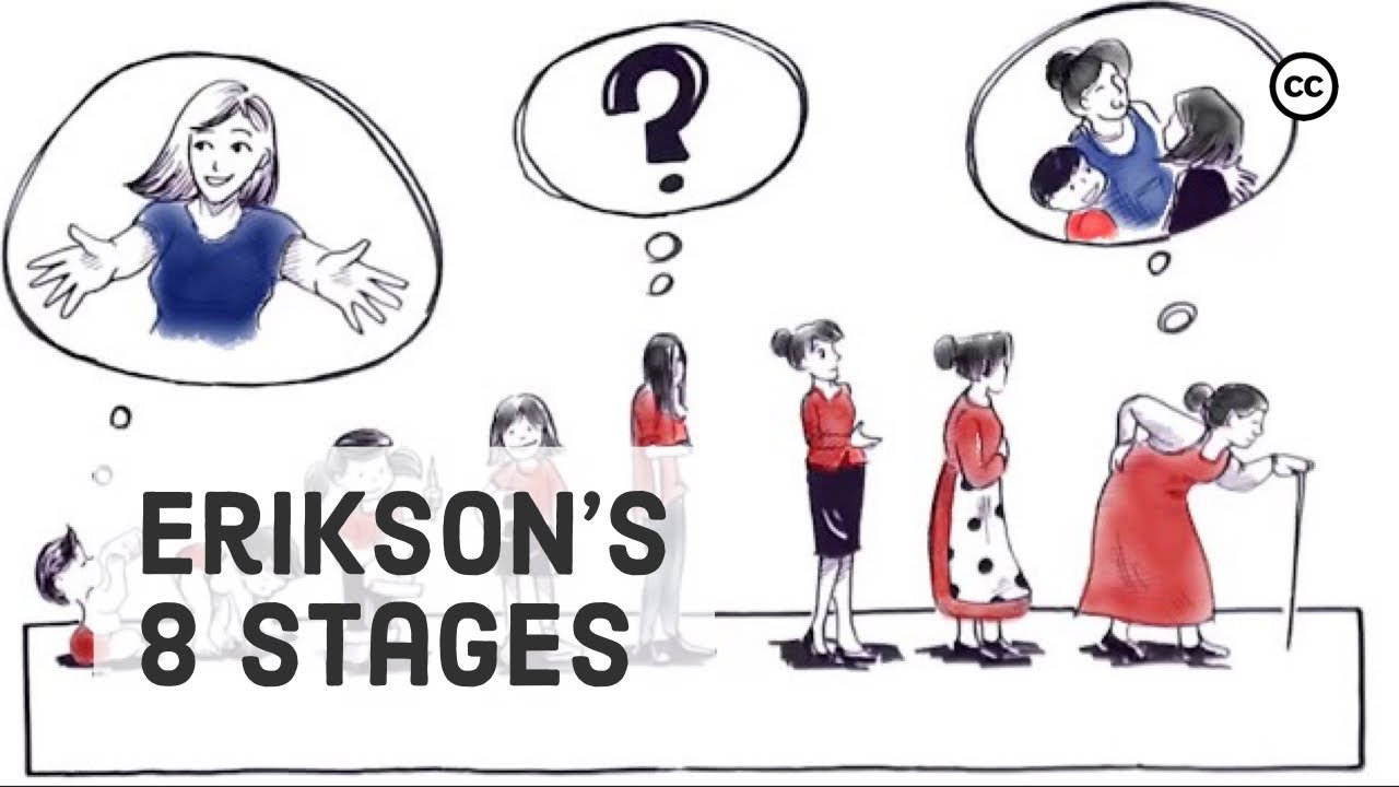 8 Stages of Development by Erik Erikson