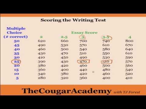 Ged essay passing score