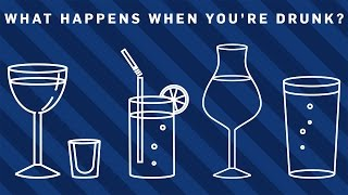 Repeat youtube video What Happens When You're Drunk? - Brit Lab