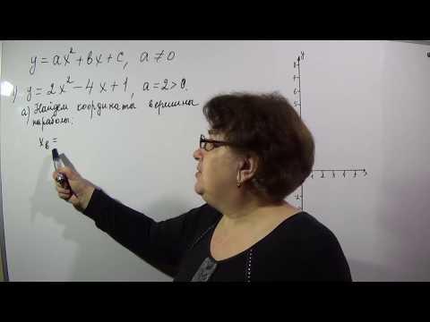 Как строить график параболы по уравнению