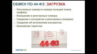 Интеграция 1С с сайтом zakupki.gov.ru и ЭТП(, 2016-05-12T10:25:55.000Z)