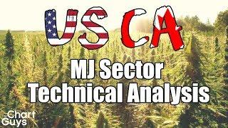 Marijuana Stocks Technical Analysis Chart 8/14/2019 by ChartGuys.com