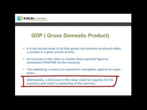 forex-fundamental-analysis-economic-factors