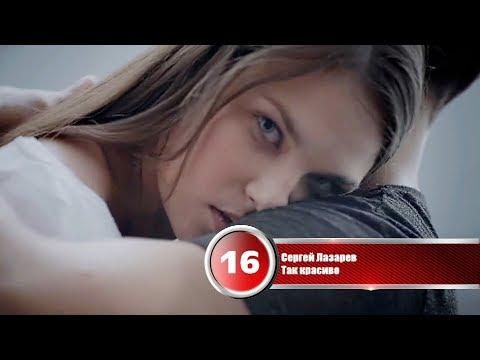 40 лучших песен Europa Plus | Музыкальный хит-парад недели 'ЕВРОХИТ ТОП 40' от 15 декабря 2017 - Клип смотреть онлайн с ютуб youtube, скачать