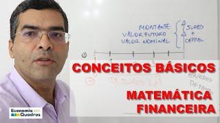 Matemática Financeira - Conceitos Básicos