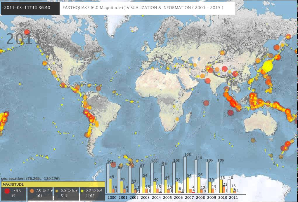 history of earthquakes