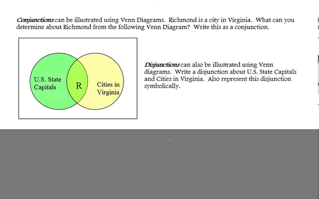 Inductive Reasoning And Venn Diagrams Lesson